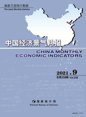 中国经济景气月报